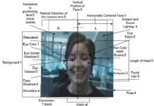prepoznavanje lica