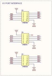02.ports.jpg