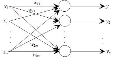jednoslojna-feedforward-neuralna-mreza.jpg