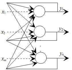 jednoslojna-rekurentna-neuralna-mreza.jpg