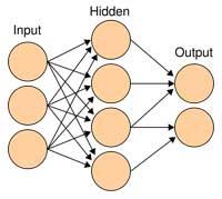 neuralna-mreza-slika