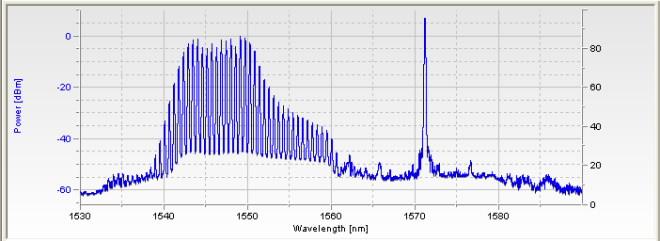 4_izgled_spektra_dva_laserska_signala_poslata_na_multiplekser_istovremeno.jpg