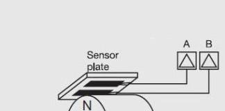 magnetni encoder eurobot mehatronika apsolutni incrementalni brojaci ww.automatika.rs