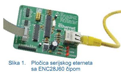 1-ethernet-mikroe-automatika.jpg