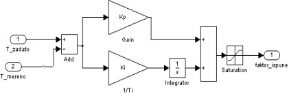 blok-pi-regulatora-realizovan-u-matlabu.jpg