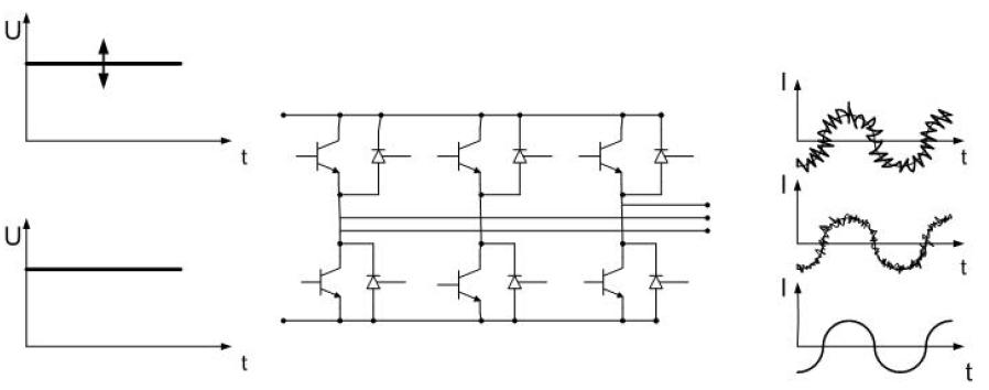 frekventnih_regulatora_naponski_invertori_sa_promenljibim_i_konstantnim_naponom_automatika.rs.jpg