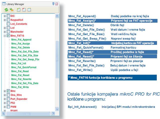 lista-funkcija-mikroc-automatika-rs.jpg