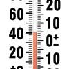 merenje-temperature-automatika.png