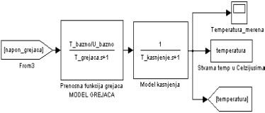 model-grejaca.jpg
