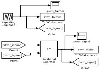 model-pretvaraca.jpg