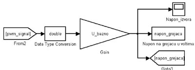 model-pretvaraca1.jpg