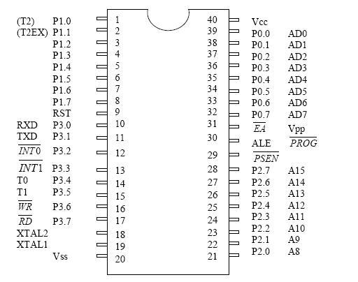 raspored_nozica_mikrokontrolera_8051_mikrokontroleri_elektronika_www.automatika.rs.jpg