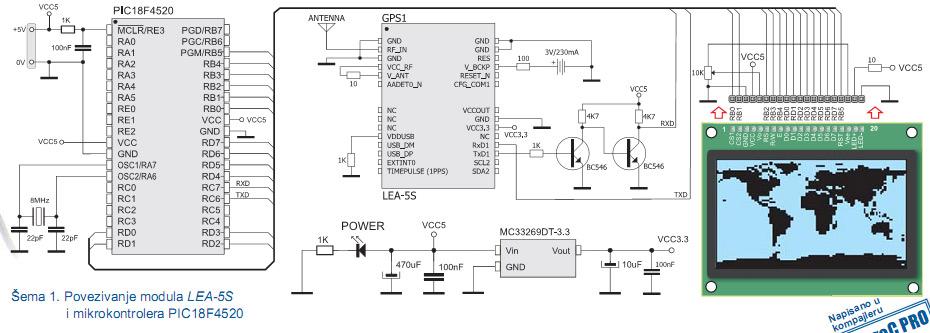sema-povezivanja-gps-modula-mikroe-automatika.rs.jpg