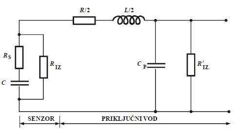 sema_kapacitivnog_senzora_sa_prikljucnim_vodovima_automatika_senzori_nivoa_automatika.rs.jpg