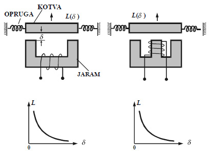 induktivni_senzori_mehatronika_pneumatika_automatika.rs.jpg