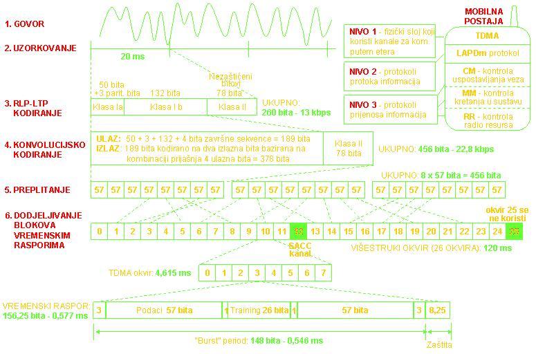 slika2_prisluskivanje_gsm_baza_znanja_obrada_signala_automatika.rs.jpg