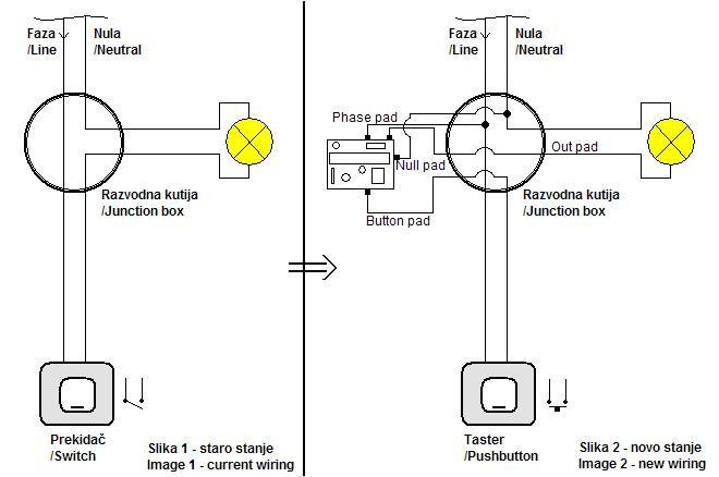 slika_1_ir_dimmer_projekti_elektronika_automatika.rs.jpg