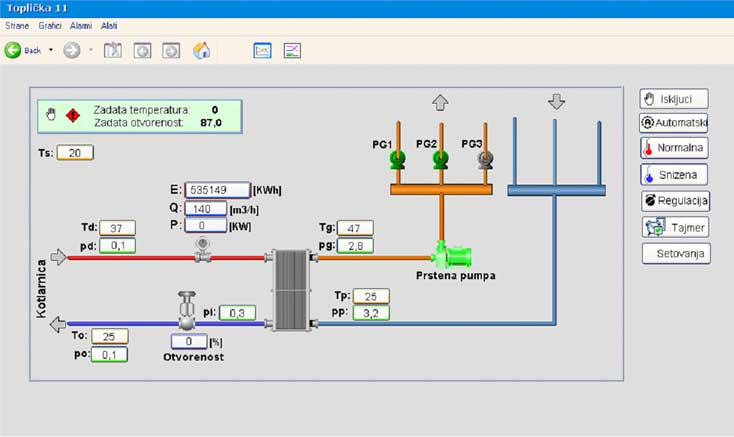 izgled-ekrana-sa-prikazom-procesne-seme-podstanice-schneider-automatika.jpg