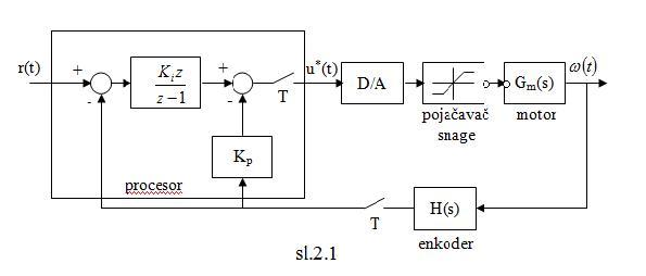 slika_1_upravljanje_jednosmernim_elektromotornim_pogonom_baza_znanja_diskretni_sistemi_automatskog_upravljanja__automatika.rs.jpg