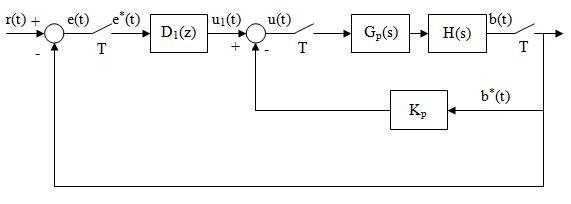 slika_2_upravljanje_jednosmernim_elektromotornim_pogonom_baza_znanja_diskretni_sistemi_automatskog_upravljanja__automatika.rs.jpg