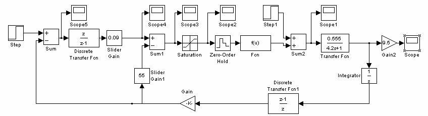 slika_3_upravljanje_jednosmernim_elektromotornim_pogonom_baza_znanja_diskretni_sistemi_automatskog_upravljanja__automatika.rs.jpg