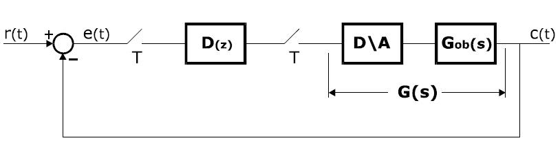 kontura_regulacije_regulisanje_temperature2_automatika_elekronika.jpg