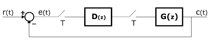 kontura_regulacije_regulisanje_temperature_automatika_elekronika.jpg
