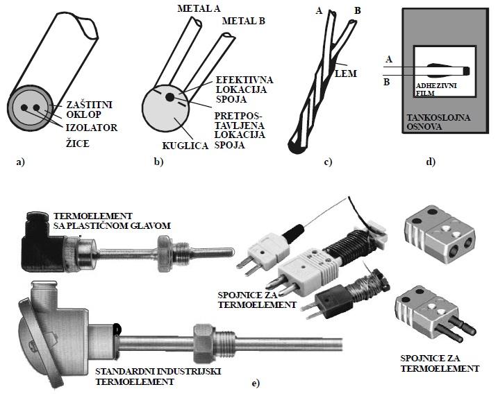 slika11_temperaturni_senzori_baza_znanja_senzori_automatika.rs.jpg