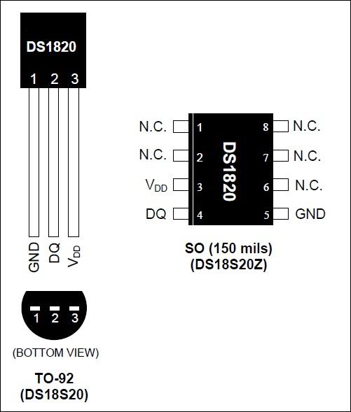 slika1_temperaturni_senzor_ds18s20_baza_znanja_senzori_automatika.rs.jpg