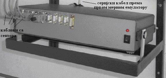 slika1_visekorisnicki_merni_sistemi_projekti_elektronika_automatika.rs.jpg