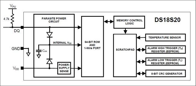 slika21_temperaturni_senzor_ds18s20_baza_znanja_senzori_automatika.rs.jpg