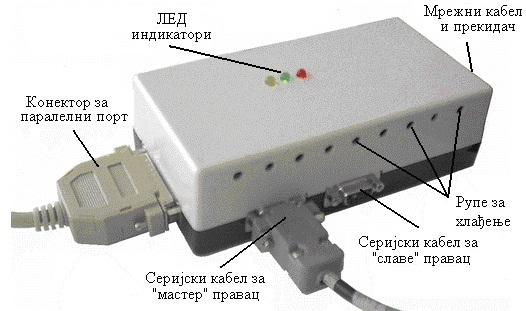 slika5_visekorisnicki_merni_sistemi_projekti_elektronika_automatika.rs.jpg