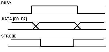 slika_1_upravljanje_koranim_motorom_u_pogonu_pisae_glave_matrinog_tampaa_elektronika_projekti_automatika.rs.jpg