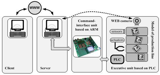 hs_takmienje_novi_sad_ftn_elektronika_programiranje_automatika.jpg