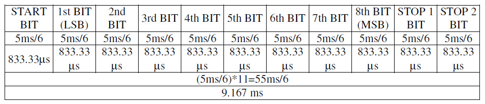senzori_elektronika_telemetrijske_sonde_busotine_automatika.jpg