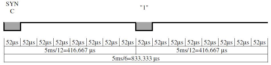 senzori_elektronika_telemetrijske_sonde_busotine_automatika_2.jpg