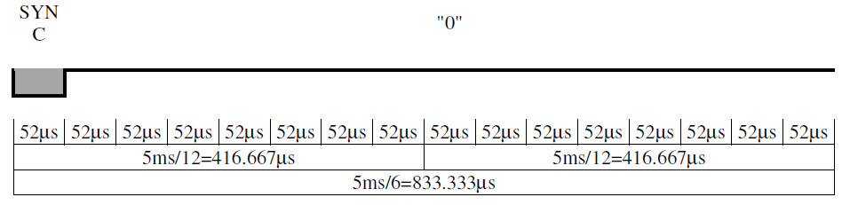 senzori_elektronika_telemetrijske_sonde_busotine_automatika_3.jpg