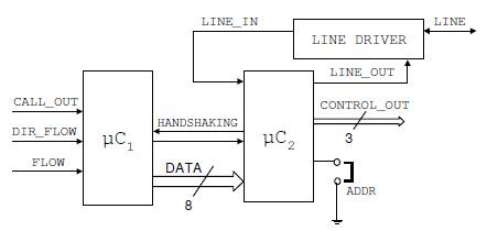 senzori_elektronika_telemetrijske_sonde_busotine_automatika_5.jpg