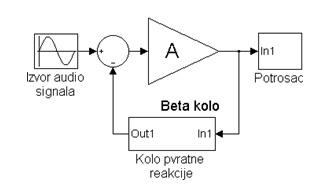 slika2_audiopojaavai_klase_a_baza_znanja_elektronika_audiotehnika_automatika.rs.jpg