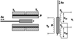slika6_testiranje_ureaja_za_komunikaciju_u_sondi_za_merenje_prenika_i_protoka_u_buotinama_senzori_automatika.rs.jpg