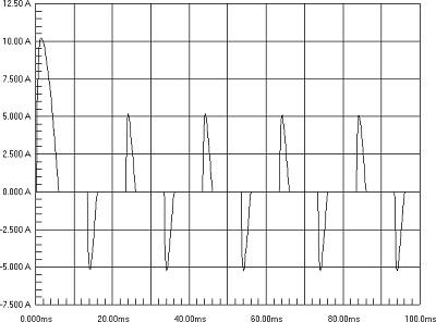 slika8_audiopojacavaci_klase_b_i_ab_baza_znanja_obrada_signala_elektronika_automatika.rs.jpg