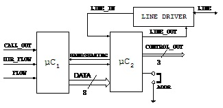 slika8_testiranje_ureaja_za_komunikaciju_u_sondi_za_merenje_prenika_i_protoka_u_buotinama_senzori_automatika.rs.jpg