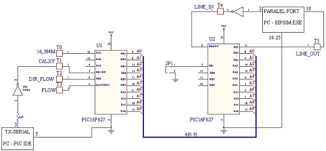 slika9_testiranje_ureaja_za_komunikaciju_u_sondi_za_merenje_prenika_i_protoka_u_buotinama_senzori_automatika.rs.jpg