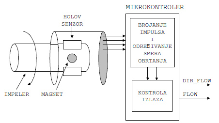 telemetrijska_sonda_senzori_automatika_elektronika.jpg