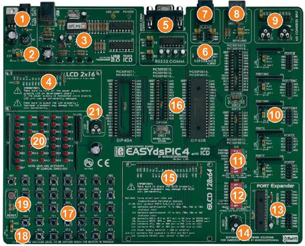 easy_dspic4_razvojni_sistemi_mikrokontroleri_elekronika_automatika_programiranje.jpg