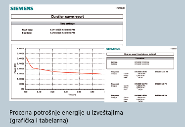 scada_siemens_upravljanje_potrosnjom_energije_green_engineering_automatika.rs_simatic_wincc_4.jpg