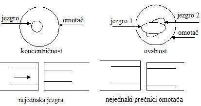 slika1_postavljanje_optickih_kablova_projekti_automatika.rs.jpg