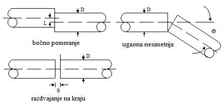 slika2_postavljanje_optickih_kablova_projekti_automatika.rs.jpg