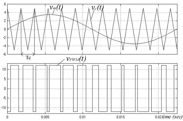 slika1_audiopojacavaci_klase_d_baza_znanja_elektronika_automatika.rs.jpg