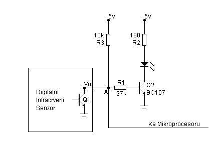 slika1_infracrveni_senzor_daljine_robotika_elektronika_eurobot_baza_znanja_senzori_automatika.rs.jpg